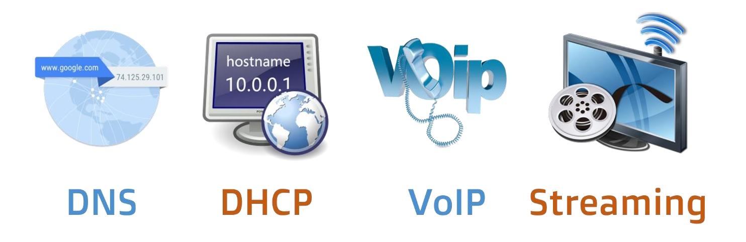 Aplikacje protokołu UDP
