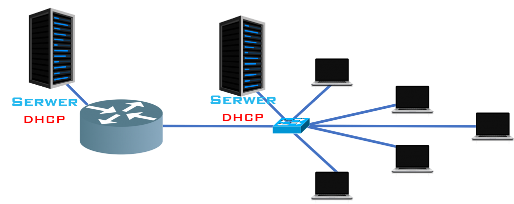 DHCP 7