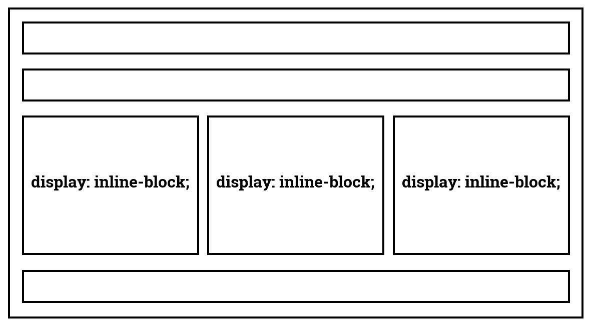 display:inline-block