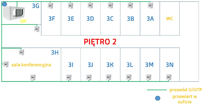 Rozmieszczenie punktów abonenckich piętro II