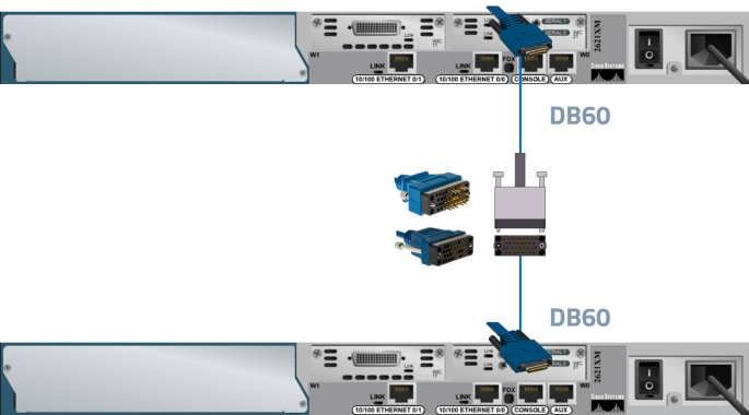 Rutery połączone DB60