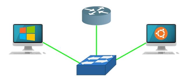 Schemat połączenia urządzeń
