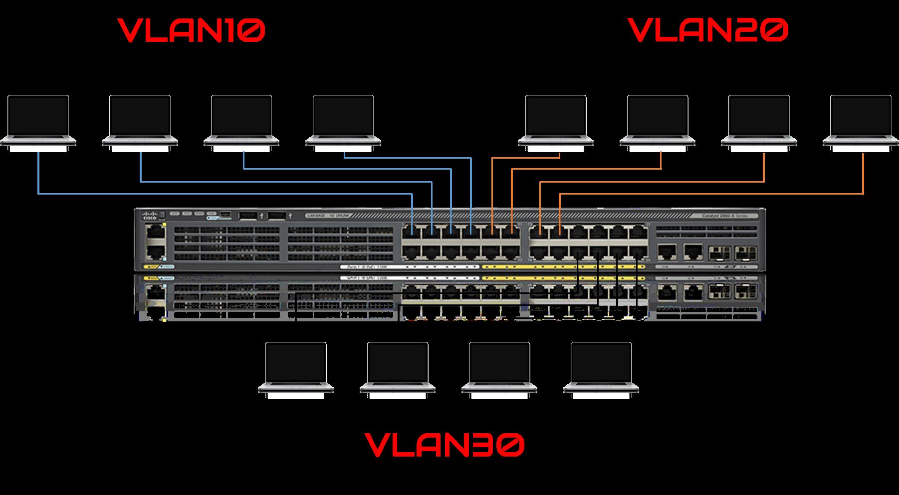 VLAN 1