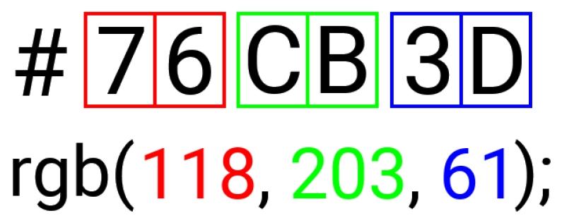 Zapis RGB koloru